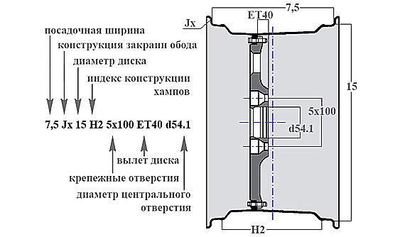обозначения размеров ступичных колпачков